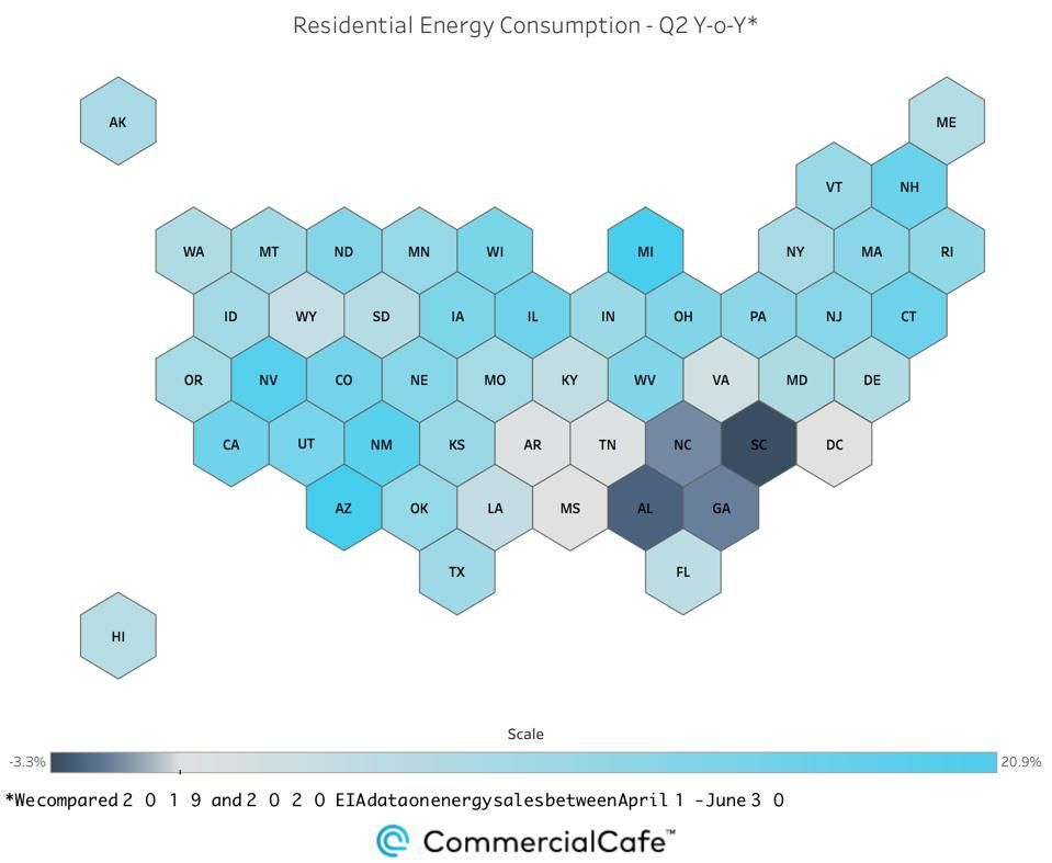 Residential Energy Consumption